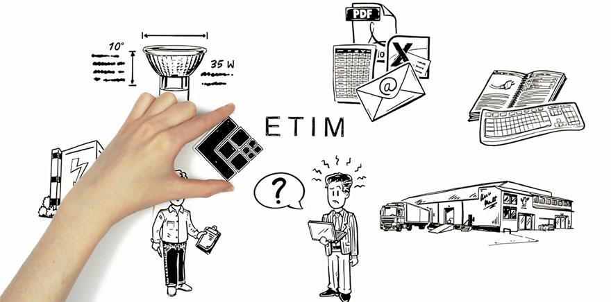 ETIM, en internationell egenskapsmodell för tekniska produkter